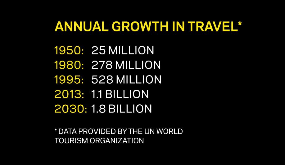 Azure-20-ways-travel-is-changing-10