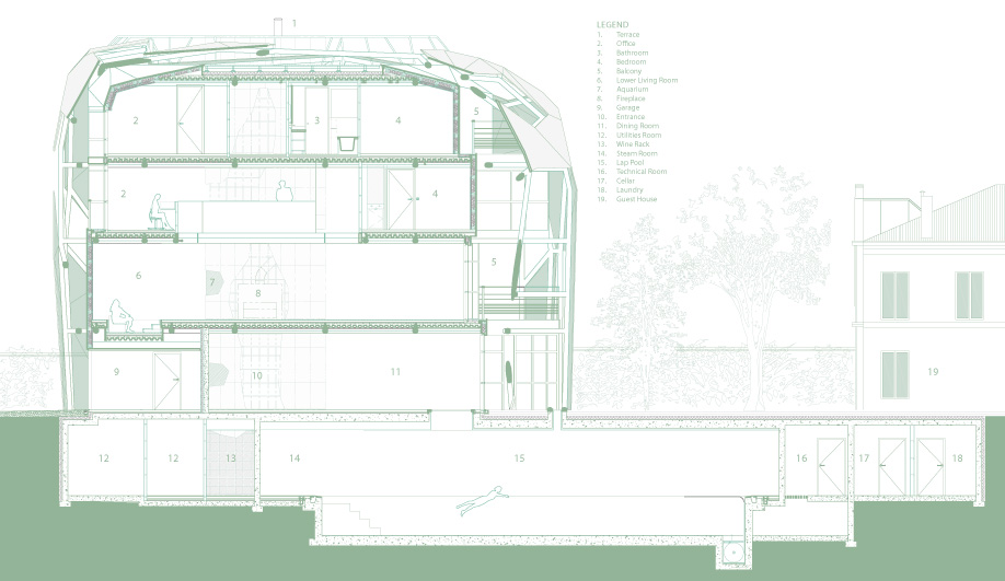 Site map of Jakob + Macfarlane's Connected House